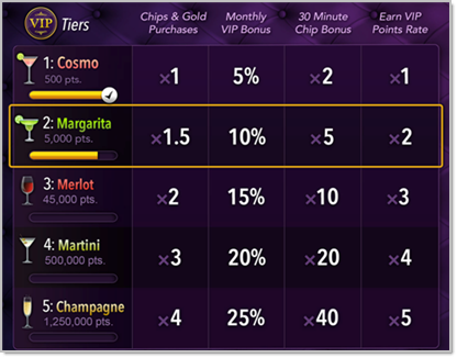 Optimus welding big fish casino 5x sale top rated online for Big fish casino best paying slot